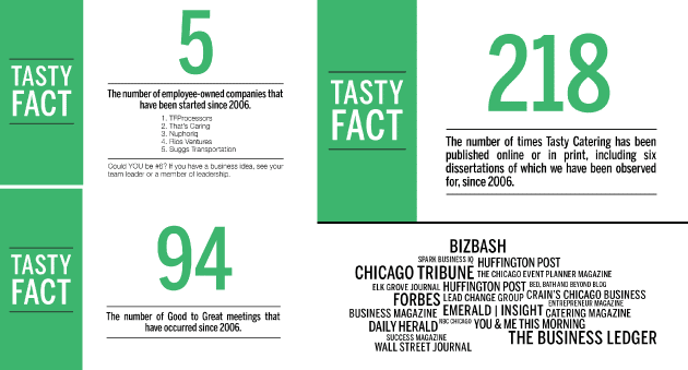 Tasty Catering Facts