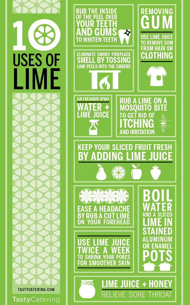 lime infographic-01
